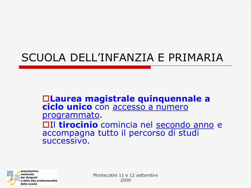 Montecatini 11 e 12 settembre 2009 SCUOLA DELLINFANZIA E PRIMARIA Laurea magistrale quinquennale a ciclo unico con accesso a numero programmato. Il ti
