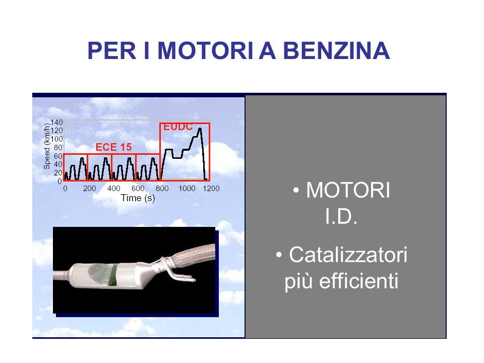 PER I MOTORI A BENZINA MOTORI I.D. Catalizzatori più efficienti