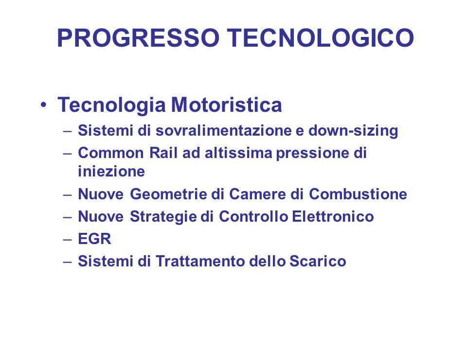 PROGRESSO TECNOLOGICO Tecnologia Motoristica –Sistemi di sovralimentazione e down-sizing –Common Rail ad altissima pressione di iniezione –Nuove Geome