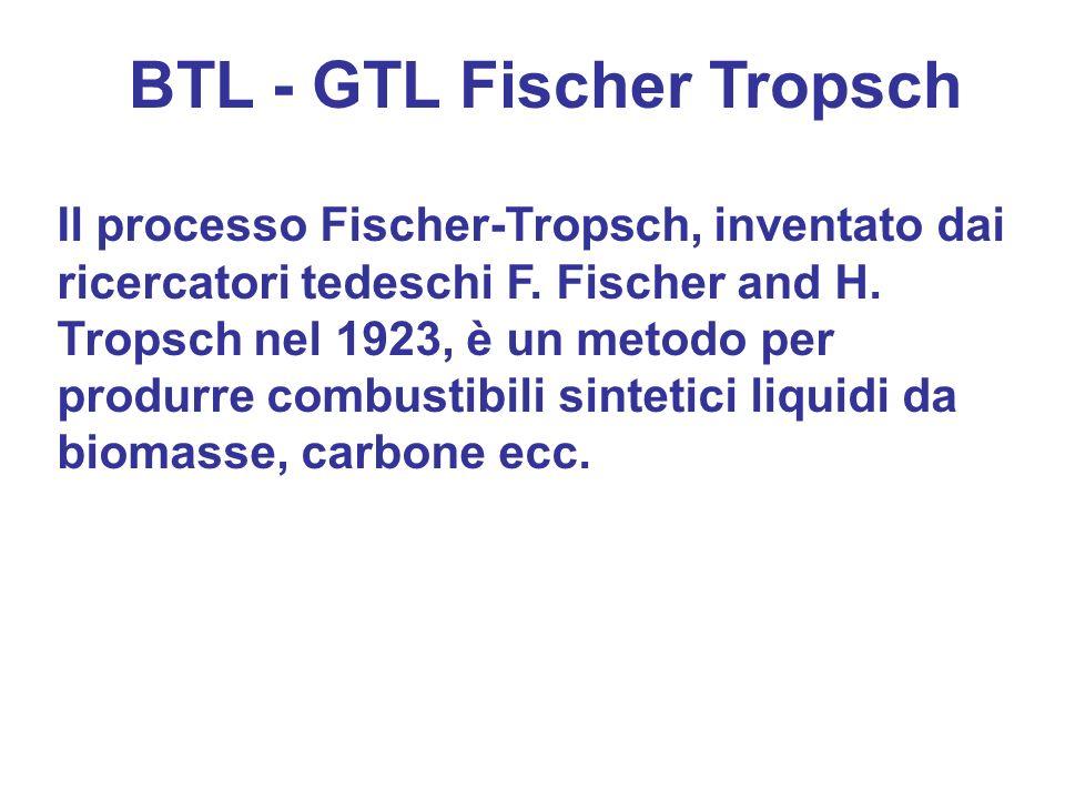 Il processo Fischer-Tropsch, inventato dai ricercatori tedeschi F. Fischer and H. Tropsch nel 1923, è un metodo per produrre combustibili sintetici li