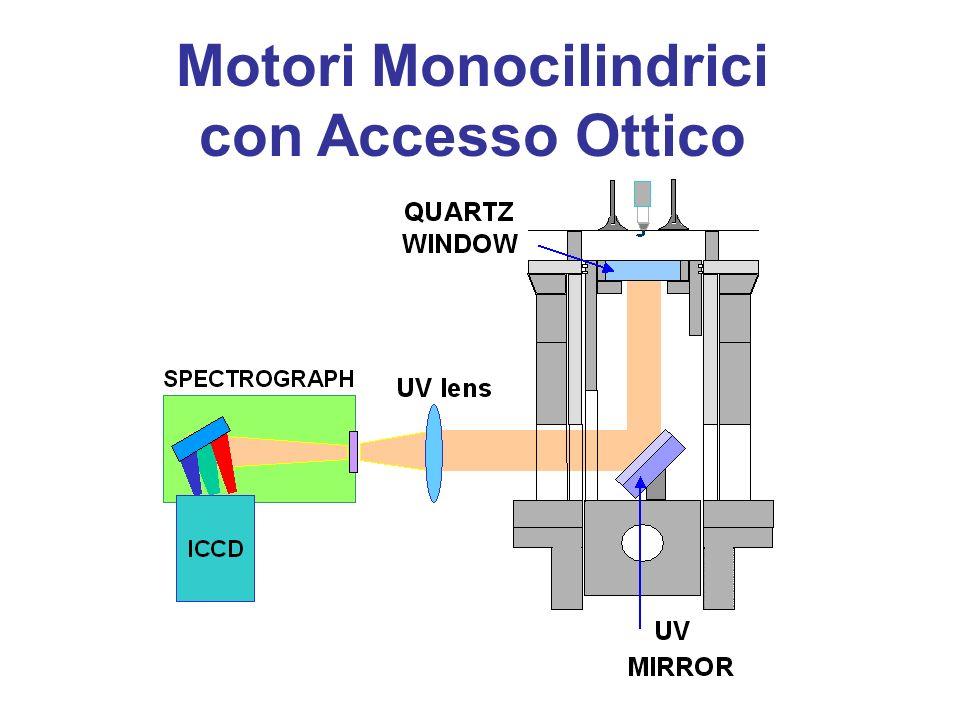 Motori Monocilindrici con Accesso Ottico