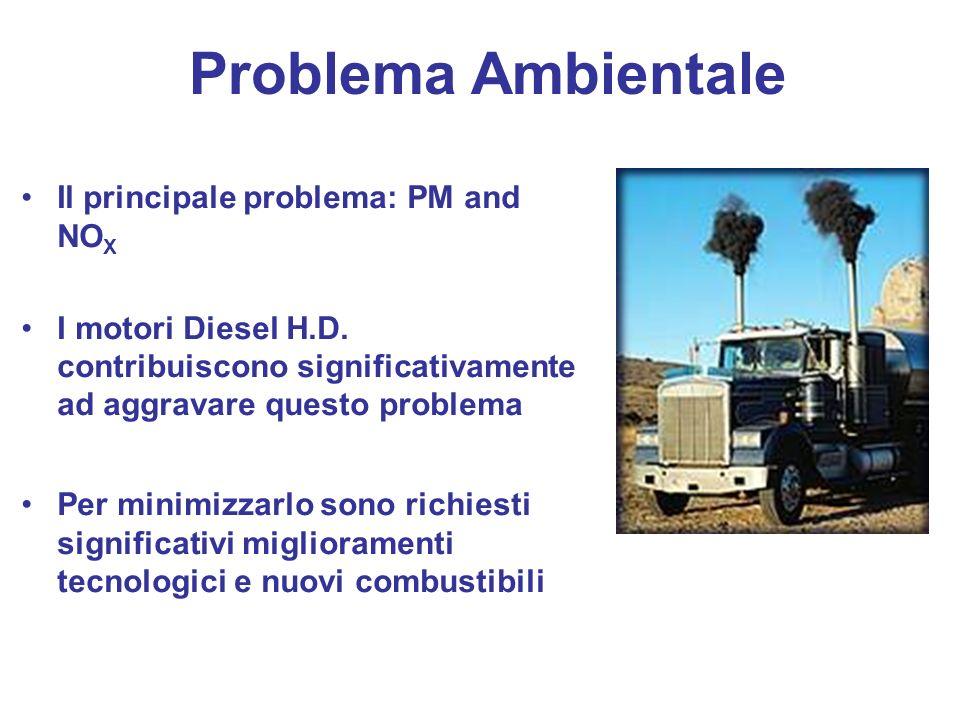 Il principale problema: PM and NO X I motori Diesel H.D. contribuiscono significativamente ad aggravare questo problema Per minimizzarlo sono richiest