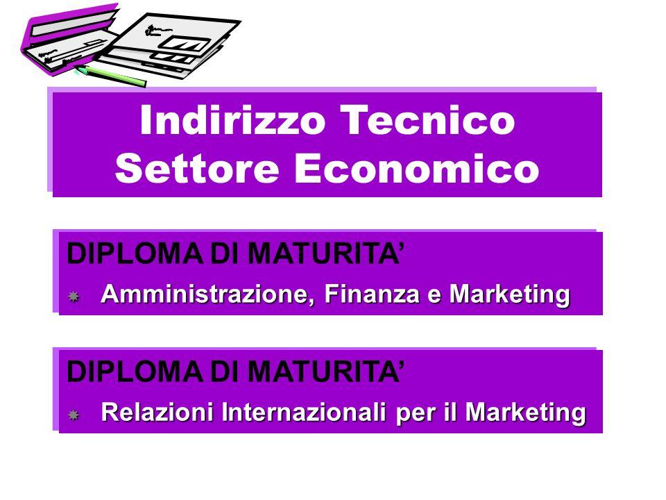 Indirizzo Tecnico Settore Economico Indirizzo Tecnico Settore Economico DIPLOMA DI MATURITA Relazioni Internazionali per il Marketing Relazioni Intern