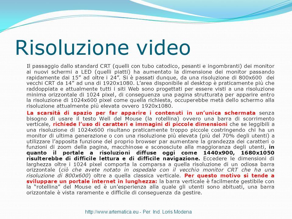 Risoluzione video Il passaggio dallo standard CRT (quelli con tubo catodico, pesanti e ingombranti) dei monitor ai nuovi schermi a LED (quelli piatti)