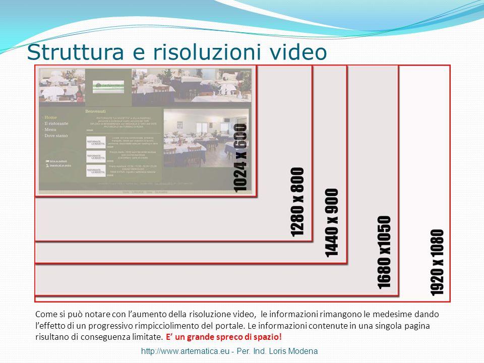Struttura e risoluzioni video Come si può notare con laumento della risoluzione video, le informazioni rimangono le medesime dando leffetto di un prog