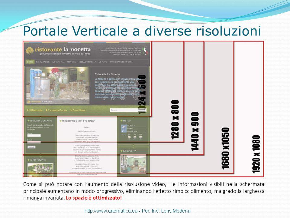 Portale Verticale a diverse risoluzioni Come si può notare con laumento della risoluzione video, le informazioni visibili nella schermata principale a