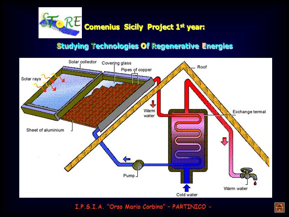 Comenius Sicily Project 1 st year: Studying Technologies Of Regenerative Energies derebbe l'impiego di dispositivi di dimensioni colossali. Raccolta d
