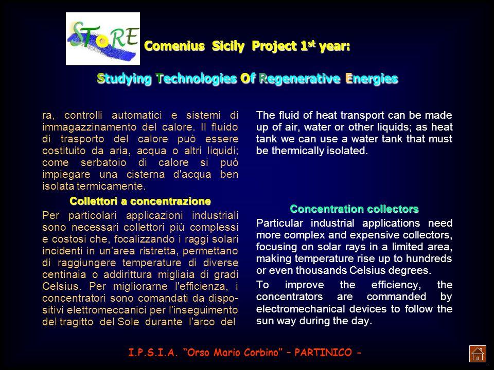 Comenius Sicily Project 1 st year: Studying Technologies Of Regenerative Energies radiazione solare; il calore viene poi a un liquido termovettore che