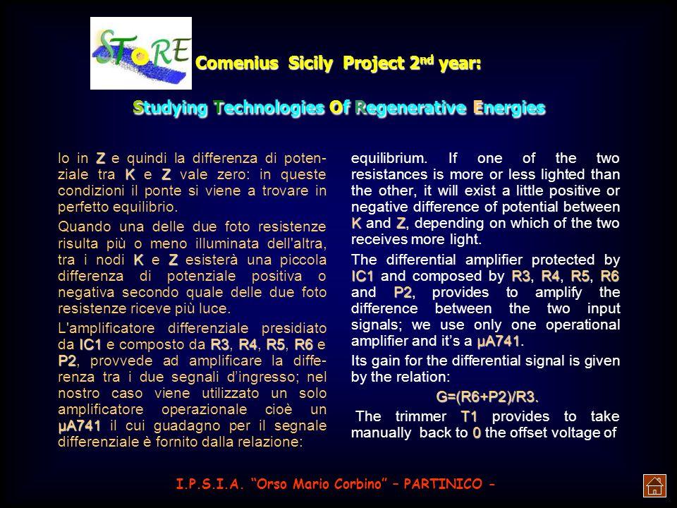Comenius Sicily Project 2 nd year: Studying Technologies Of Regenerative Energies R1P1R2 F1F2 R1R2 P1 Iniziamo la descrizione dal ponte di Wheatstone,