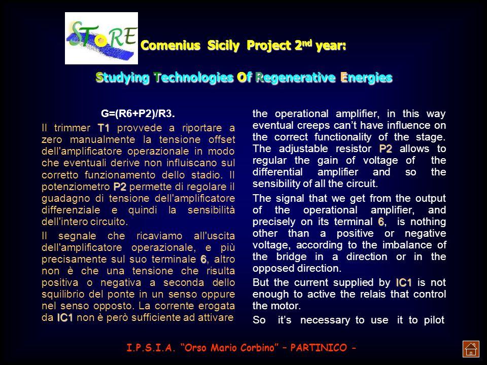 Comenius Sicily Project 2 nd year: Studying Technologies Of Regenerative Energies Z KZ lo in Z e quindi la differenza di poten- ziale tra K e Z vale z