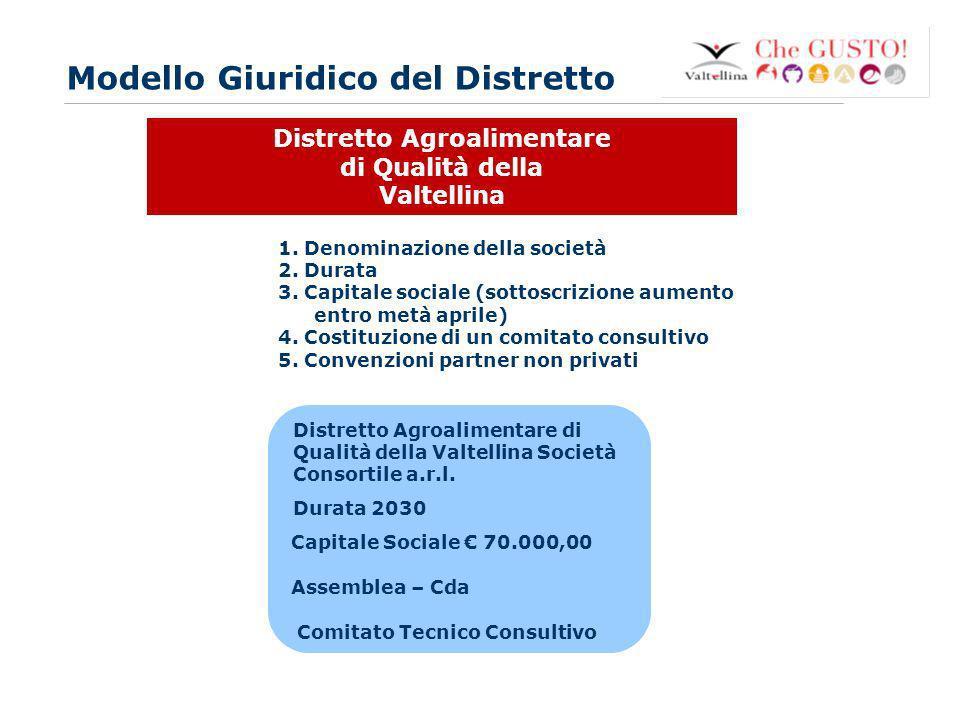 www.eurca.com 5 Modello Giuridico del Distretto Distretto Agroalimentare di Qualità della Valtellina 1. Denominazione della società 2. Durata 3. Capit