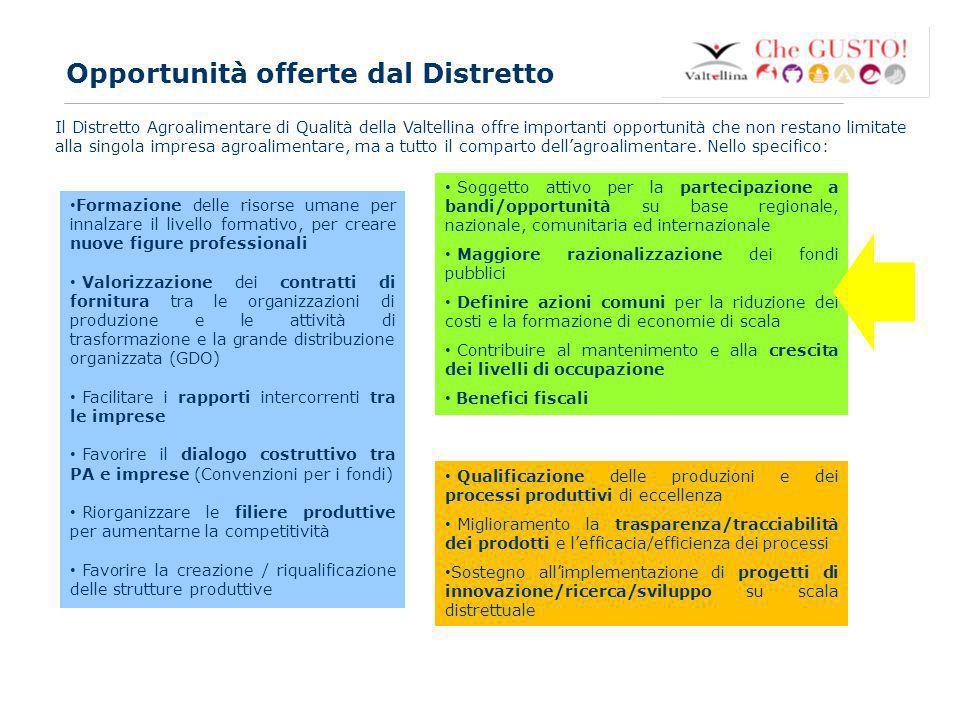 www.eurca.com 6 Opportunità offerte dal Distretto Il Distretto Agroalimentare di Qualità della Valtellina offre importanti opportunità che non restano