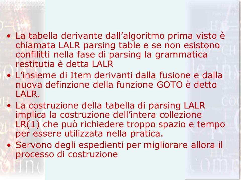 La tabella derivante dallalgoritmo prima visto è chiamata LALR parsing table e se non esistono confilitti nella fase di parsing la grammatica restitut