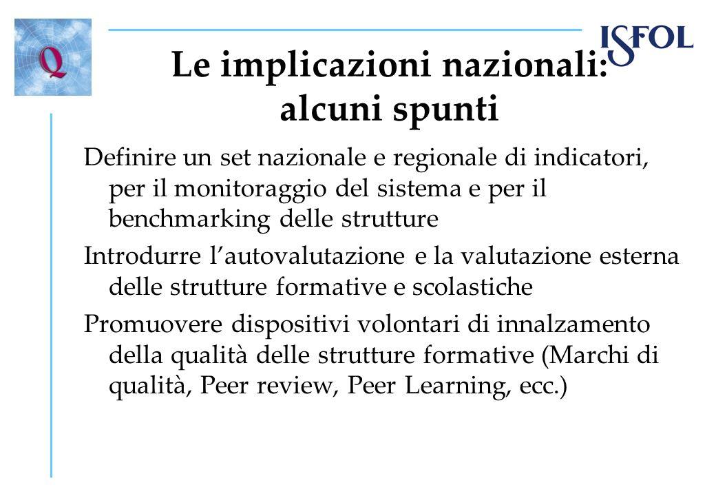Le implicazioni nazionali: alcuni spunti Definire un set nazionale e regionale di indicatori, per il monitoraggio del sistema e per il benchmarking de