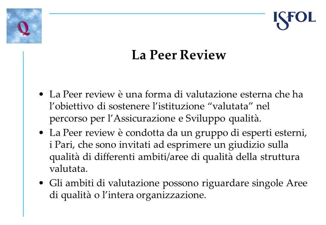 La Peer Review La Peer review è una forma di valutazione esterna che ha lobiettivo di sostenere listituzione valutata nel percorso per lAssicurazione