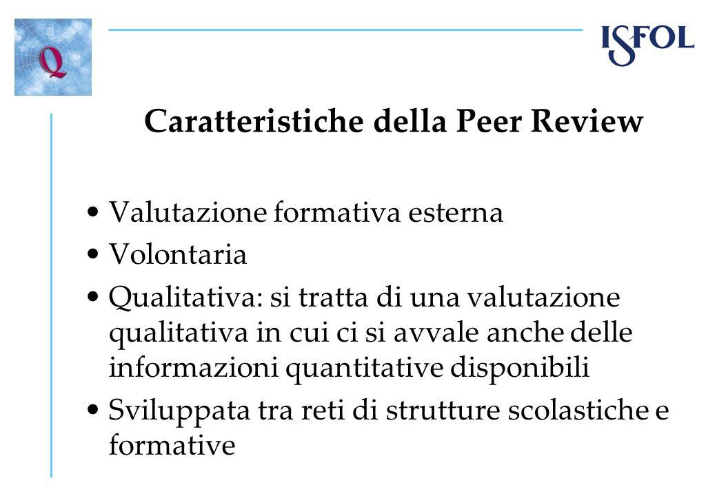 Caratteristiche della Peer Review Valutazione formativa esterna Volontaria Qualitativa: si tratta di una valutazione qualitativa in cui ci si avvale a