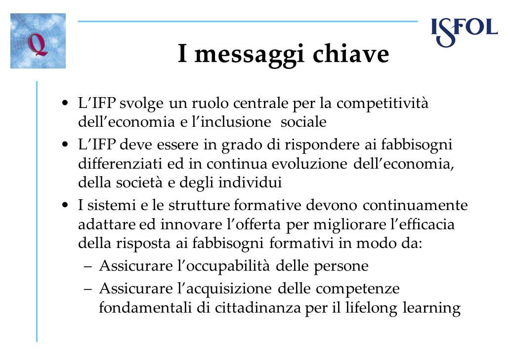 I messaggi chiave LIFP svolge un ruolo centrale per la competitività delleconomia e linclusione sociale LIFP deve essere in grado di rispondere ai fab