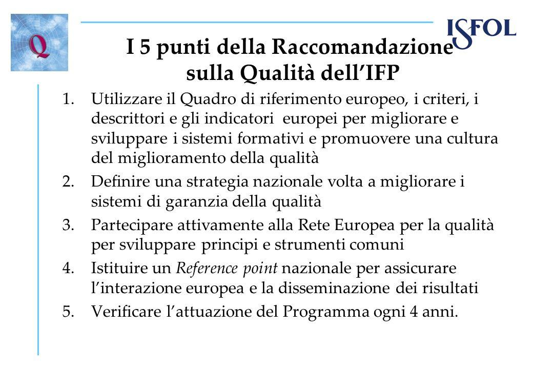 I 5 punti della Raccomandazione sulla Qualità dellIFP 1.Utilizzare il Quadro di riferimento europeo, i criteri, i descrittori e gli indicatori europei