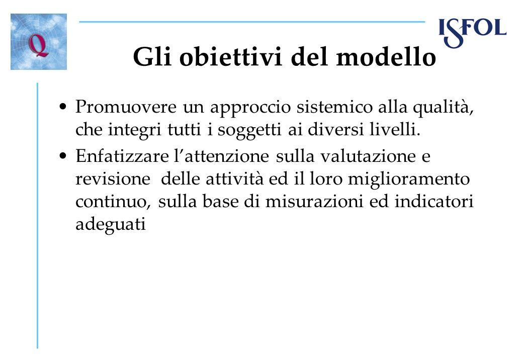 Gli obiettivi del modello Promuovere un approccio sistemico alla qualità, che integri tutti i soggetti ai diversi livelli. Enfatizzare lattenzione sul
