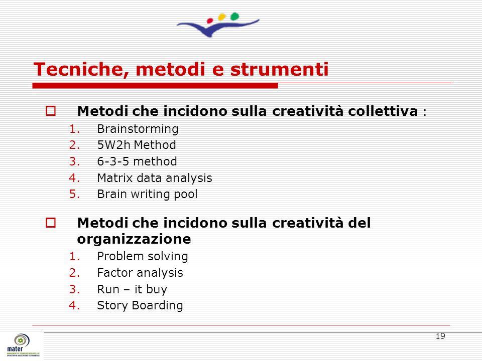19 Metodi che incidono sulla creatività collettiva : 1.Brainstorming 2.5W2h Method 3.6-3-5 method 4.Matrix data analysis 5.Brain writing pool Metodi c