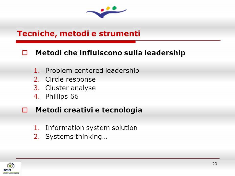 20 Tecniche, metodi e strumenti Metodi che influiscono sulla leadership 1.Problem centered leadership 2.Circle response 3.Cluster analyse 4.Phillips 6