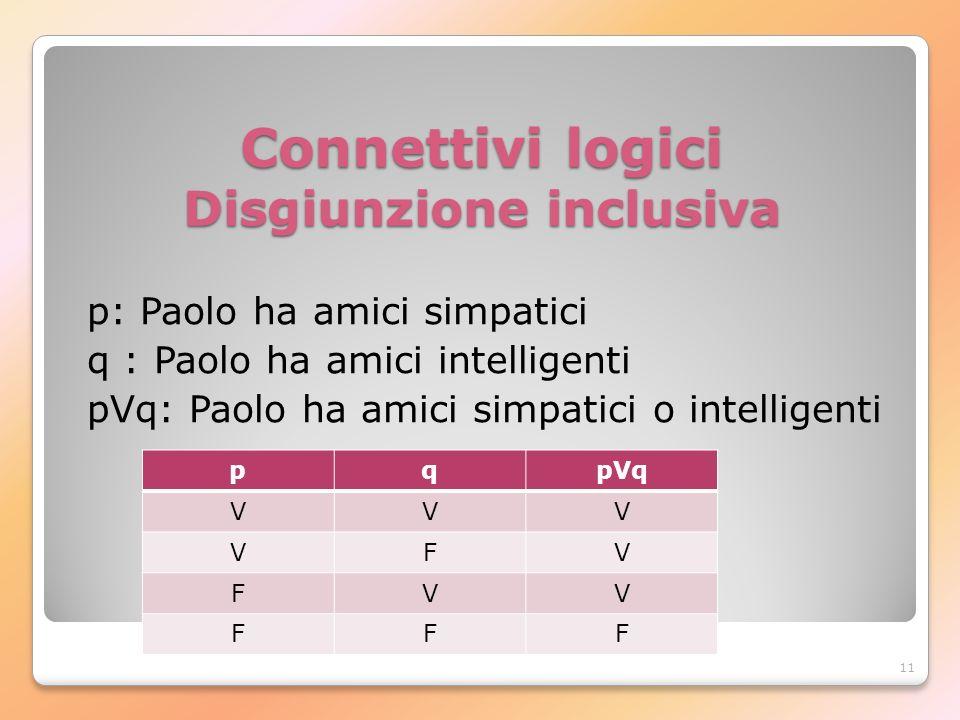 11 Connettivi logici Disgiunzione inclusiva p: Paolo ha amici simpatici q : Paolo ha amici intelligenti pVq: Paolo ha amici simpatici o intelligenti p