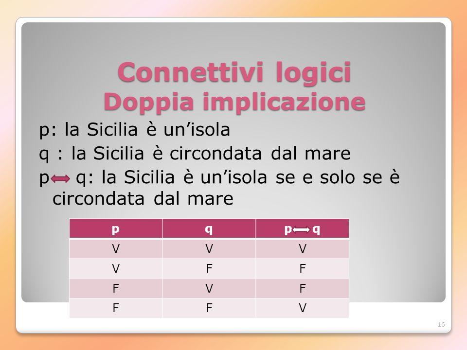 16 Connettivi logici Doppia implicazione p: la Sicilia è unisola q : la Sicilia è circondata dal mare p q: la Sicilia è unisola se e solo se è circond