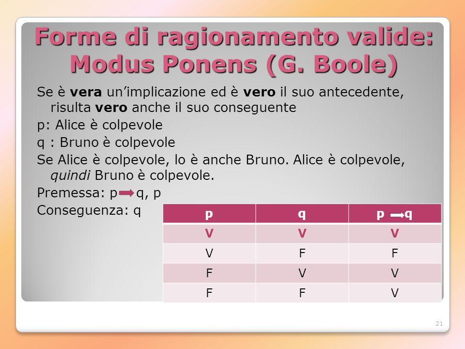 21 Forme di ragionamento valide: Modus Ponens (G. Boole) Se è vera unimplicazione ed è vero il suo antecedente, risulta vero anche il suo conseguente