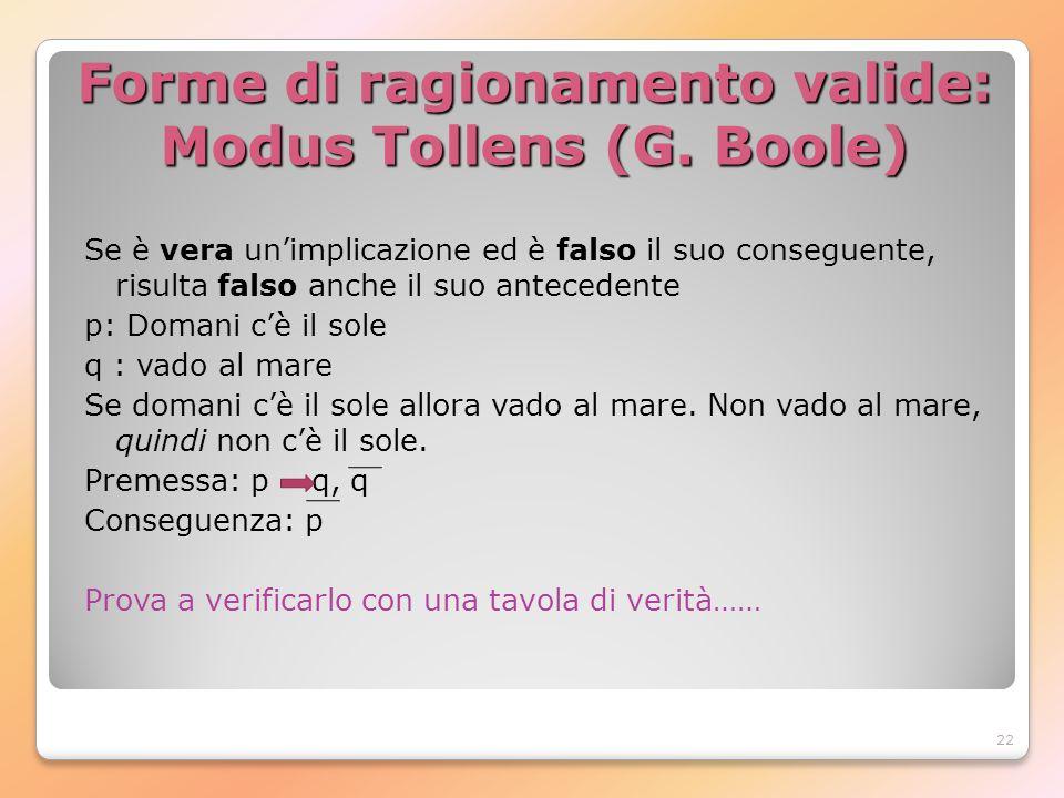 22 Forme di ragionamento valide: Modus Tollens (G. Boole) Se è vera unimplicazione ed è falso il suo conseguente, risulta falso anche il suo anteceden