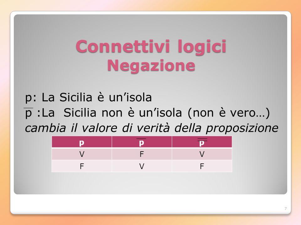 7 Connettivi logici Negazione p: La Sicilia è unisola p :La Sicilia non è unisola (non è vero…) cambia il valore di verità della proposizione ppp VFV