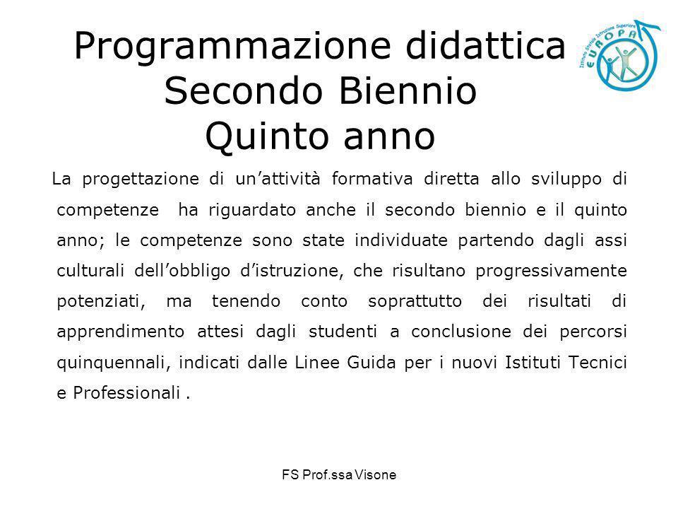 FS Prof.ssa Visone Il piano formativo dellIstituto prevede Una didattica per competenze centrata sugli esiti di apprendimento (knowlwdge outcome)