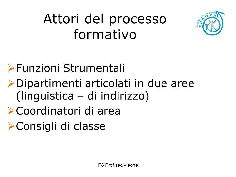 FS Prof.ssa Visone Allinizio dellanno scolastico nei Dipartimenti e nelle aree si elabora il piano formativo.