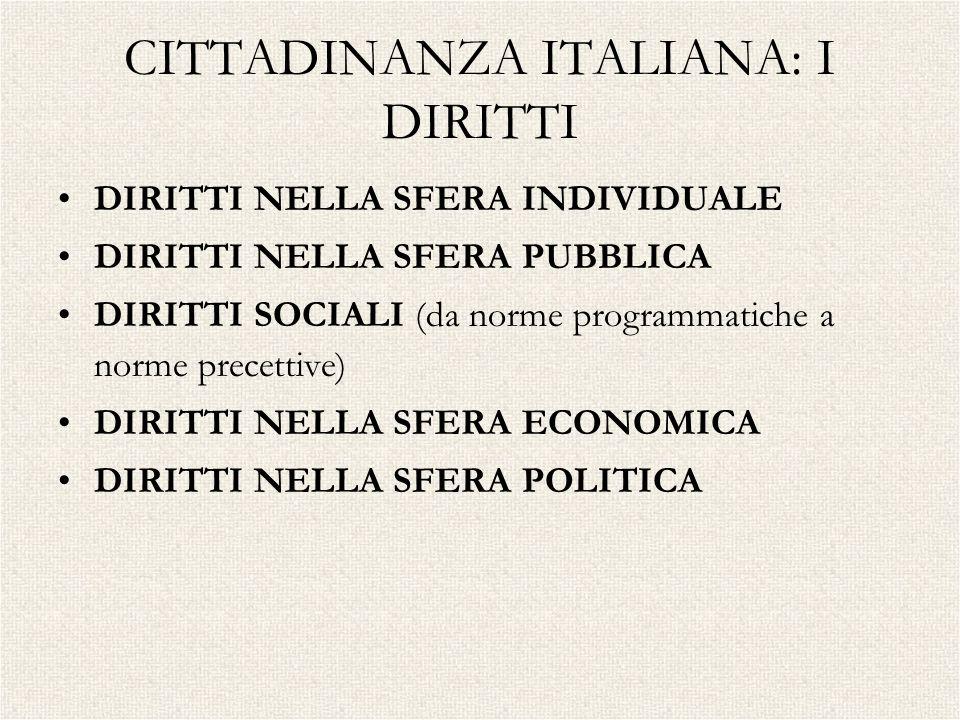 CITTADINANZA ITALIANA: I DIRITTI DIRITTI NELLA SFERA INDIVIDUALE DIRITTI NELLA SFERA PUBBLICA DIRITTI SOCIALI (da norme programmatiche a norme precett