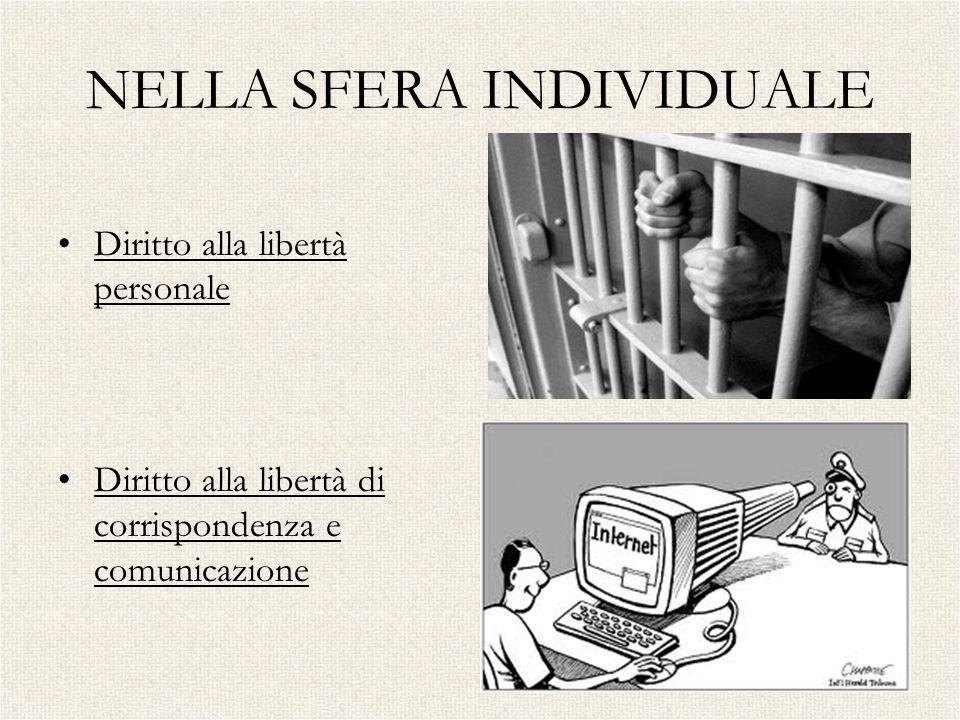 NELLA SFERA INDIVIDUALE Diritto alla libertà personale Diritto alla libertà di corrispondenza e comunicazione