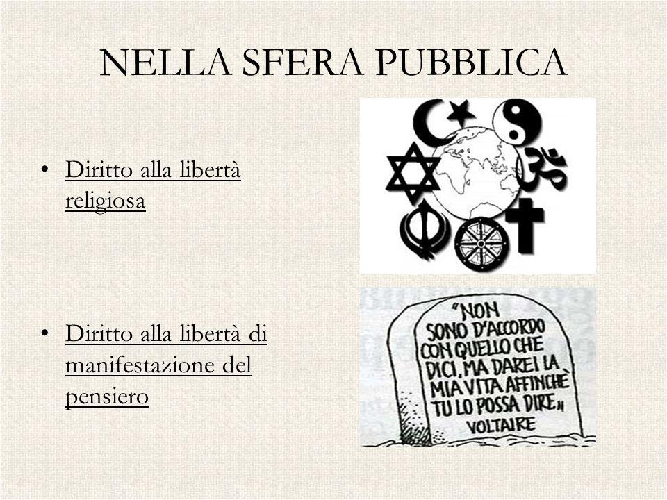 NELLA SFERA PUBBLICA Diritto alla libertà religiosa Diritto alla libertà di manifestazione del pensiero