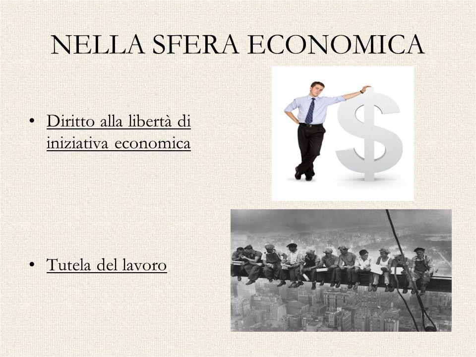 NELLA SFERA ECONOMICA Diritto alla libertà di iniziativa economica Tutela del lavoro