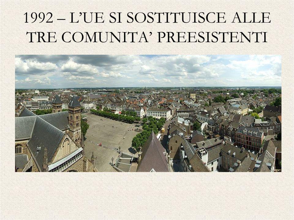 1992 – LUE SI SOSTITUISCE ALLE TRE COMUNITA PREESISTENTI