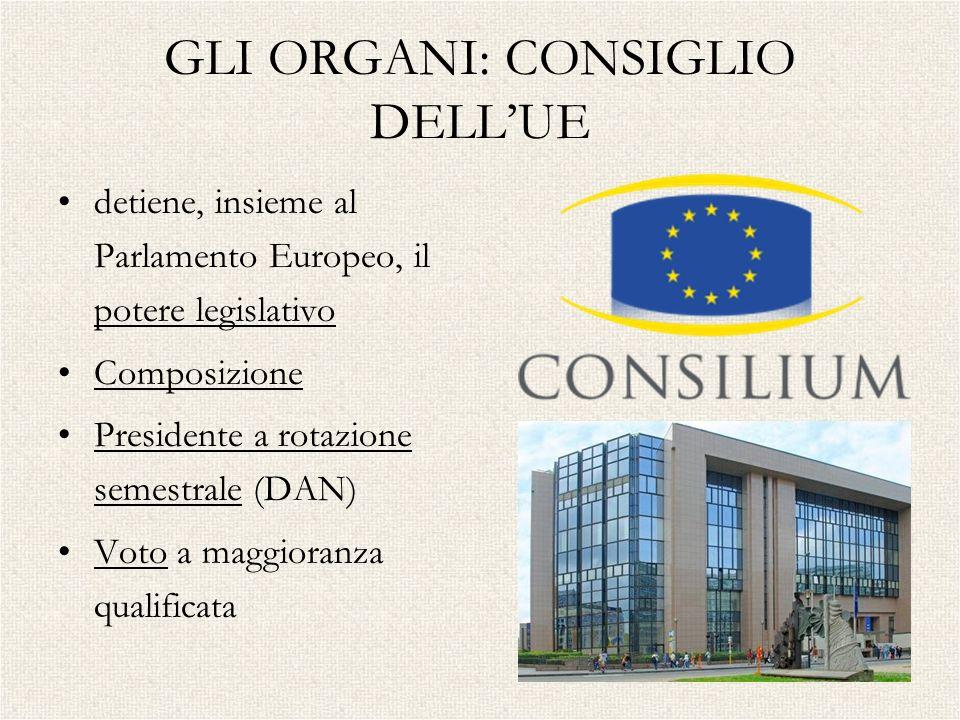 GLI ORGANI: CONSIGLIO DELLUE detiene, insieme al Parlamento Europeo, il potere legislativo Composizione Presidente a rotazione semestrale (DAN) Voto a