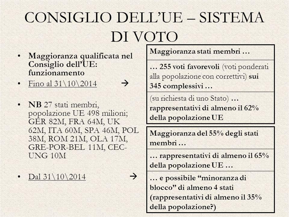 CONSIGLIO DELLUE – SISTEMA DI VOTO Maggioranza qualificata nel Consiglio dellUE: funzionamento Fino al 31\10\2014 NB 27 stati membri, popolazione UE 4