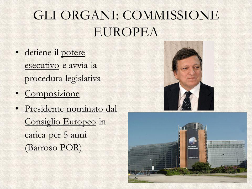 GLI ORGANI: COMMISSIONE EUROPEA detiene il potere esecutivo e avvia la procedura legislativa Composizione Presidente nominato dal Consiglio Europeo in