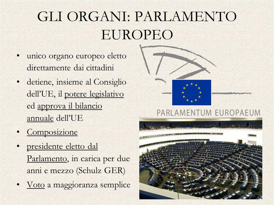 GLI ORGANI: PARLAMENTO EUROPEO unico organo europeo eletto direttamente dai cittadini detiene, insieme al Consiglio dellUE, il potere legislativo ed a