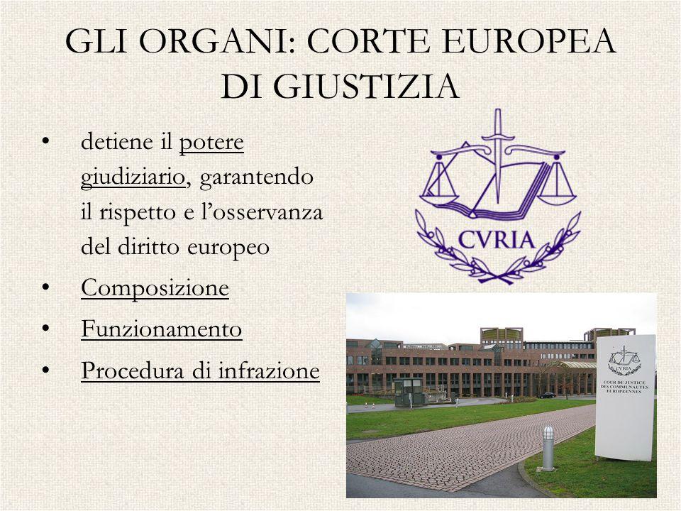 GLI ORGANI: CORTE EUROPEA DI GIUSTIZIA detiene il potere giudiziario, garantendo il rispetto e losservanza del diritto europeo Composizione Funzioname