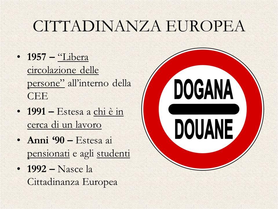 CITTADINANZA EUROPEA 1957 – Libera circolazione delle persone allinterno della CEE 1991 – Estesa a chi è in cerca di un lavoro Anni 90 – Estesa ai pen