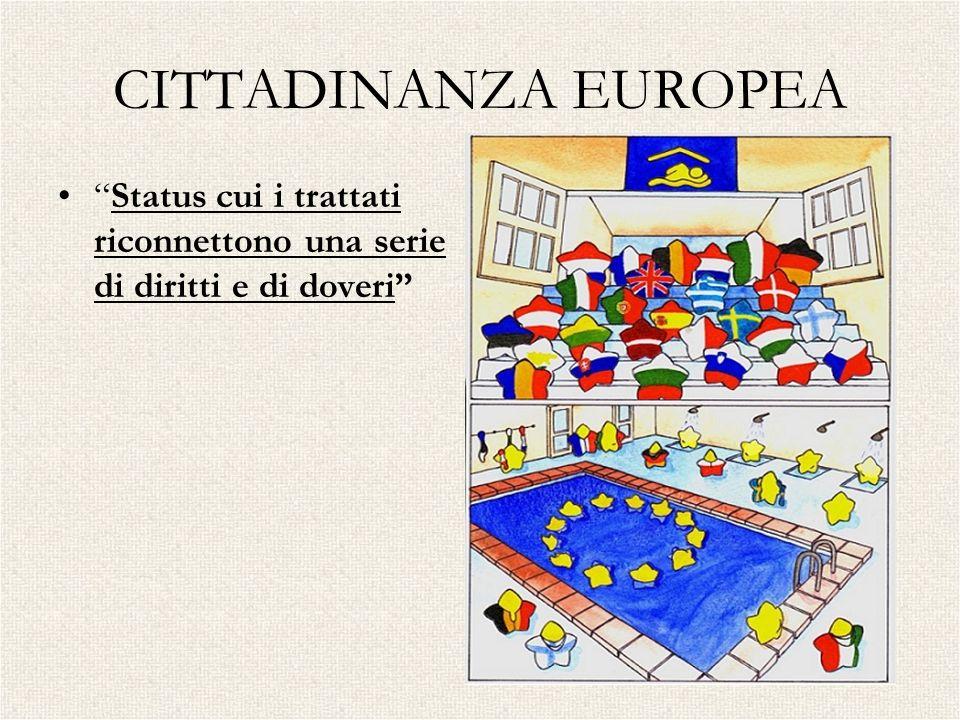 CITTADINANZA EUROPEA Status cui i trattati riconnettono una serie di diritti e di doveri