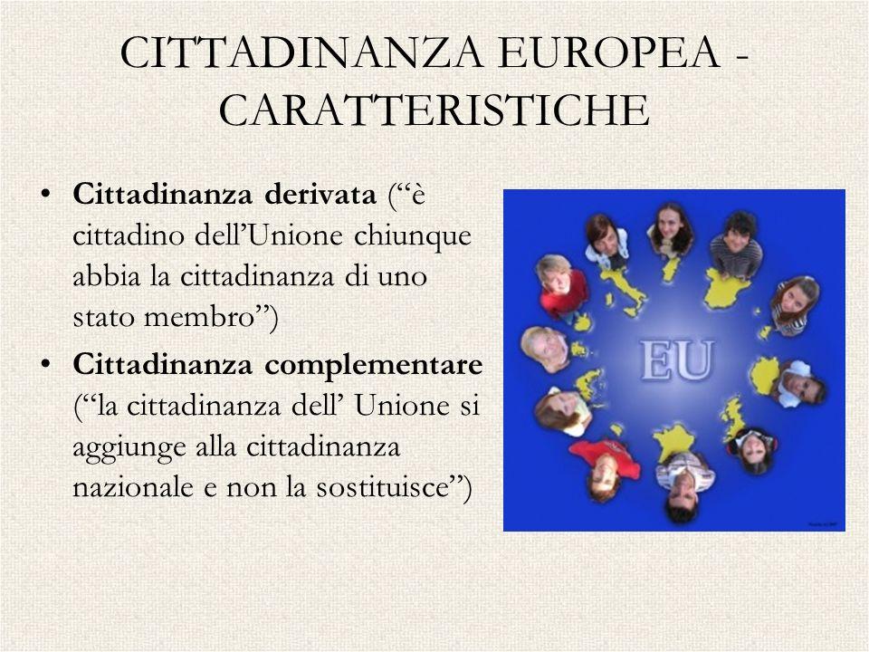 CITTADINANZA EUROPEA - CARATTERISTICHE Cittadinanza derivata (è cittadino dellUnione chiunque abbia la cittadinanza di uno stato membro) Cittadinanza
