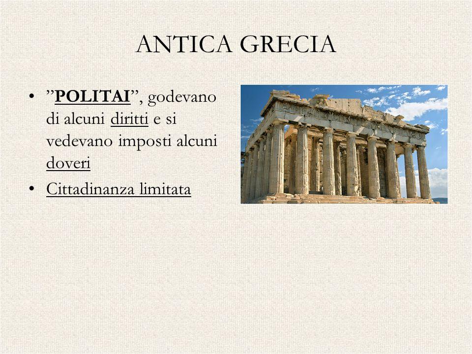 ANTICA GRECIA POLITAI, godevano di alcuni diritti e si vedevano imposti alcuni doveri Cittadinanza limitata