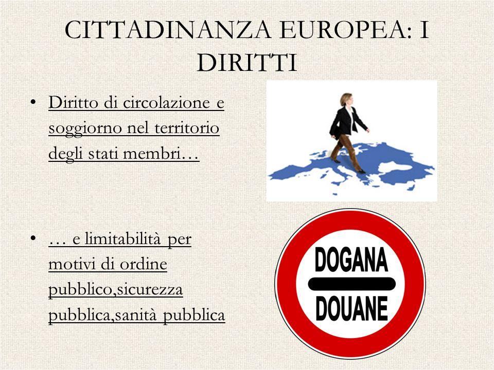 CITTADINANZA EUROPEA: I DIRITTI Diritto di circolazione e soggiorno nel territorio degli stati membri… … e limitabilità per motivi di ordine pubblico,