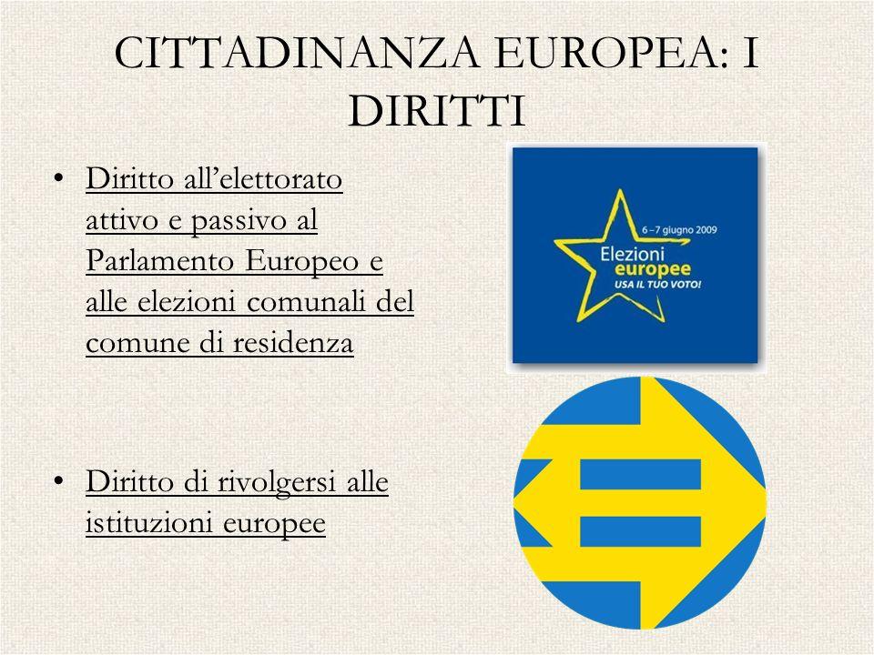 CITTADINANZA EUROPEA: I DIRITTI Diritto allelettorato attivo e passivo al Parlamento Europeo e alle elezioni comunali del comune di residenza Diritto