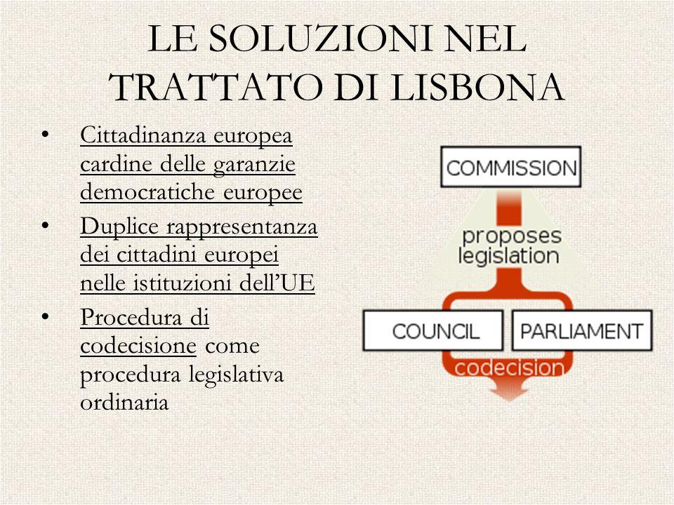 LE SOLUZIONI NEL TRATTATO DI LISBONA Cittadinanza europea cardine delle garanzie democratiche europee Duplice rappresentanza dei cittadini europei nel