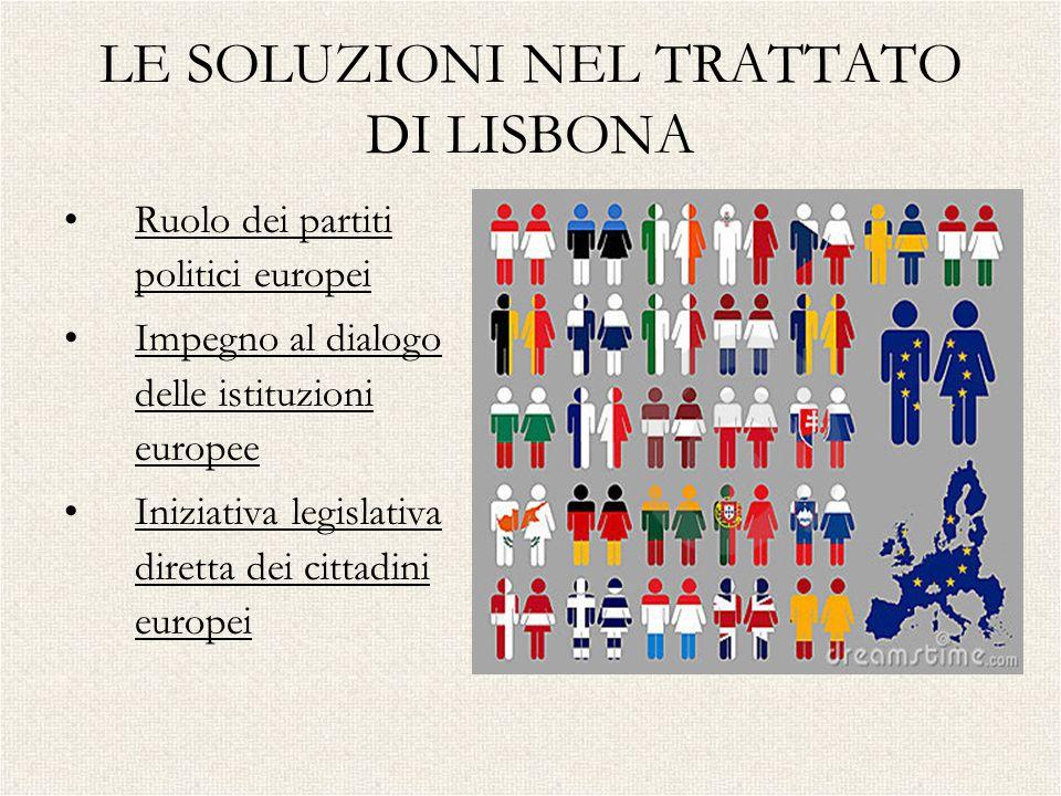LE SOLUZIONI NEL TRATTATO DI LISBONA Ruolo dei partiti politici europei Impegno al dialogo delle istituzioni europee Iniziativa legislativa diretta de